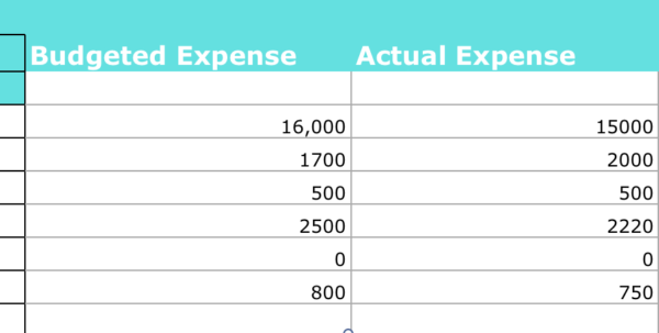 How To Create A Budget Spreadsheet In Excel Regarding How To Create Your Event Budget  Endless Events
