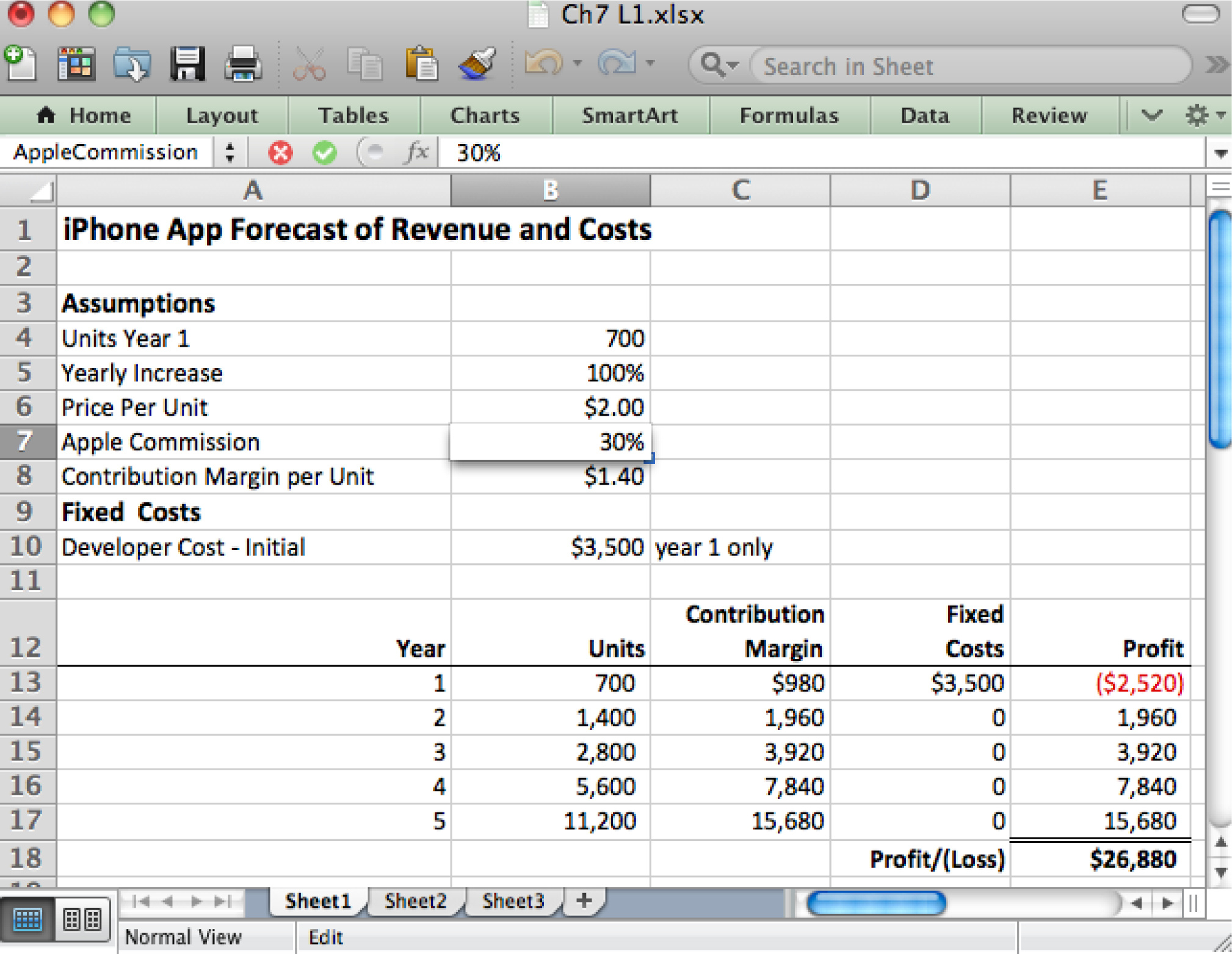 How To Create A Cost Analysis Spreadsheet With Cost Analysis Spreadsheet Example  Spreadsheet Collections