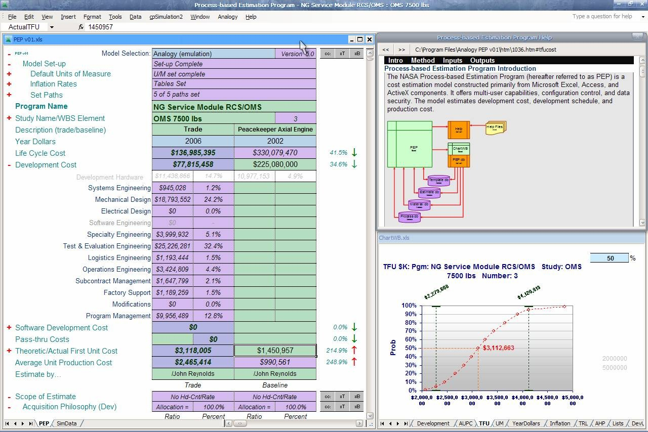 How To Create A Cost Analysis Spreadsheet With How To Make A Cost Analysis Spreadsheet Create Benefit Template
