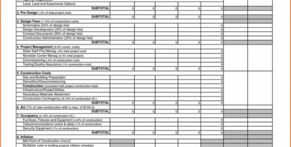 How To Create A Cost Analysis Spreadsheet With How To Make A Cost Analysis Spreadsheet Excel Template