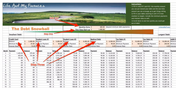 How To Create A Debt Snowball Spreadsheet Inside Spreadsheet For Using Snowball Method To Pay Off Debt  Business Insider