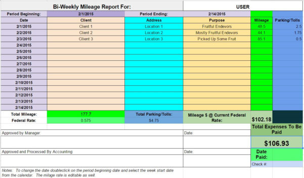 How To Create A Finance Spreadsheet With Biweekly Mileage Report Created With Google Sheets  Mike Baxter