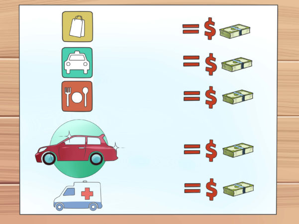 How To Create A Household Budget Spreadsheet For How To Create A Household Budget With Examples  Wikihow