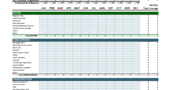 How To Create A Monthly Budget Spreadsheet In Excel In Sample Excel Budget Spreadsheets  Kasare.annafora.co