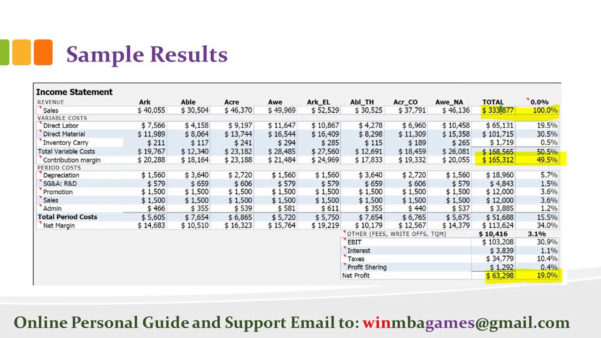 How To Create A Sales Forecast Spreadsheet For Capsim Sales Forecast Spreadsheet Great Google Spreadsheets How To