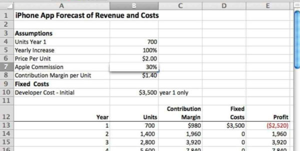 How To Create A Sales Forecast Spreadsheet In Spreadsheet Examples Sales Forecast How To Create And Excel Template