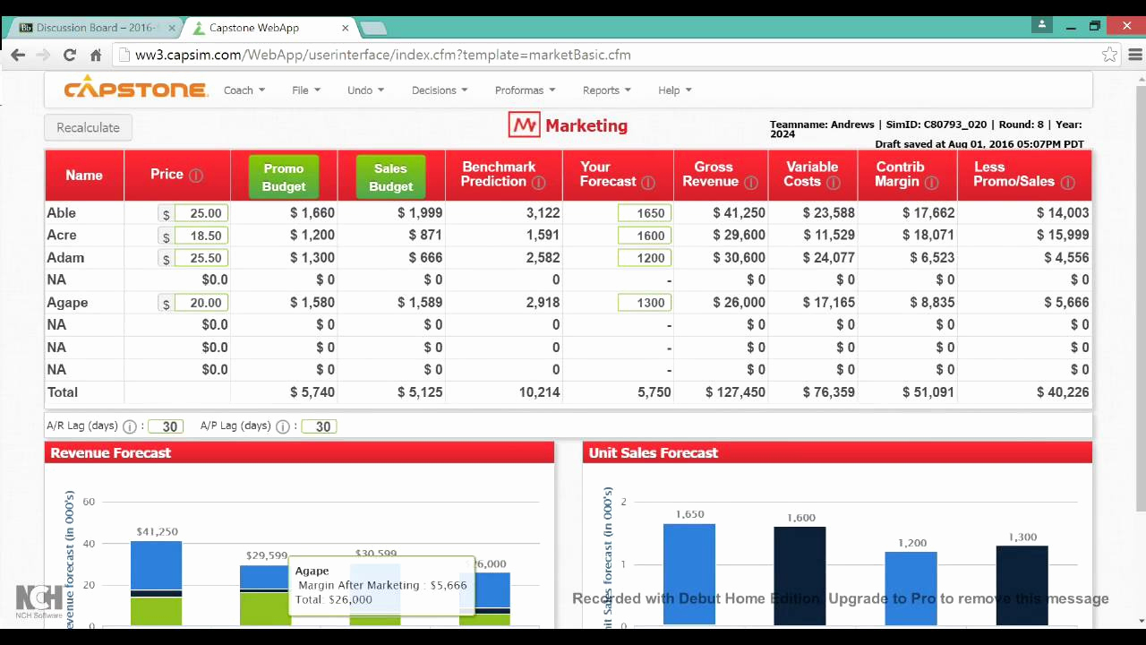 How To Create A Sales Forecast Spreadsheet Intended For Capsim Sales Forecast Spreadsheet Great How To Create An Excel