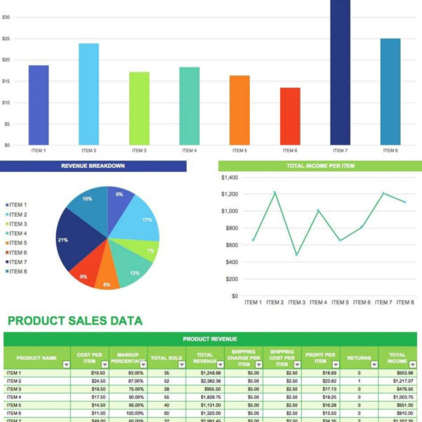 How To Create A Sales Forecast Spreadsheet Pertaining To Free Sales Plan Templates  Smartsheet In Sales Forecast Report