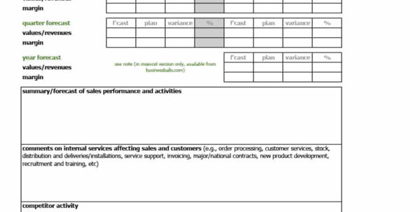 How To Create A Sales Forecast Spreadsheet Regarding 39 Sales Forecast Templates  Spreadsheets  Template Archive