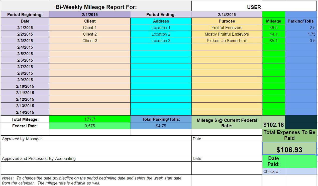 How To Create An Expenses Spreadsheet Intended For Biweekly Mileage Report Created With Google Sheets  Mike Baxter