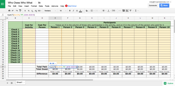 How To Create An Inventory Spreadsheet On Google Docs With Unbelievable Inventory Template Google Sheets ~ Ulyssesroom