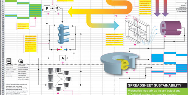How To Design A Spreadsheet With Ce Center  Spreadsheet Sustainability
