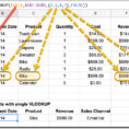 How To Do A Vlookup Between Two Spreadsheets Within How To Return Multiple Columns With Vlookup Function In Google Sheets