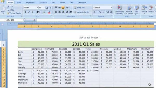 How To Excel Spreadsheet Regarding Samples Of Excel Spreadsheets And Examples For Sales With Budgets