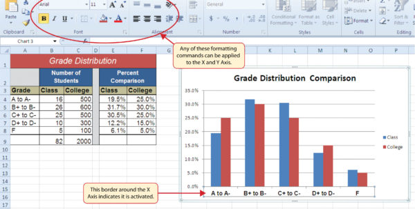 How To Format A Spreadsheet Regarding Formatting Charts