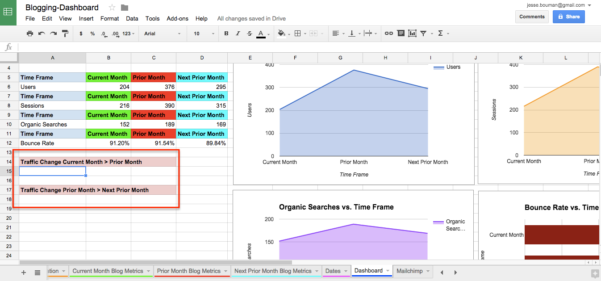 How To Format A Spreadsheet With How To Create A Custom Business Analytics Dashboard With Google