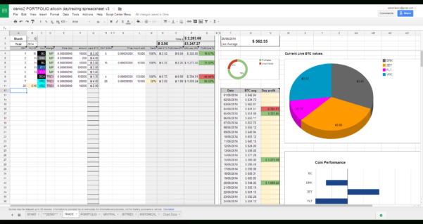 How To Get A Spreadsheet Inside Where To Get Cryptocurrency Spreadsheet Crypto Trading Hub