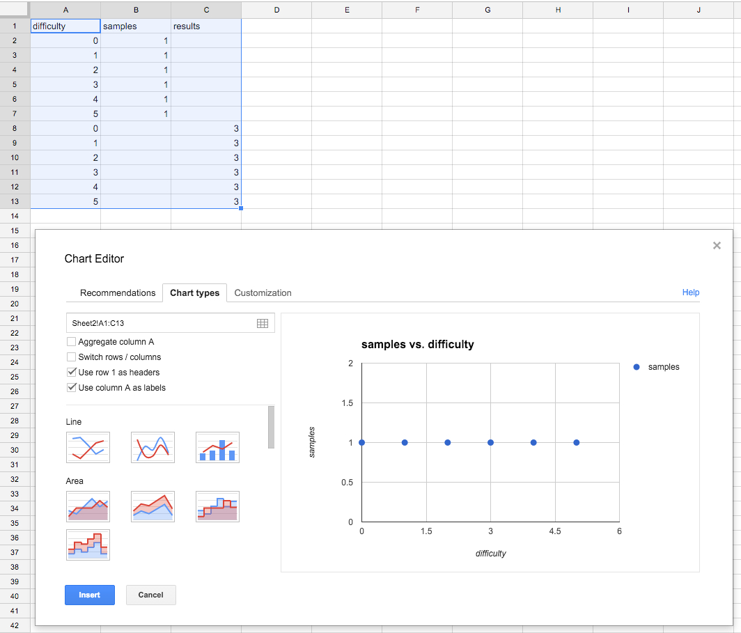 How To Insert Data In Google Spreadsheet Pertaining To Google Sheets  Scatter Chart With Multiple Data Series  Web