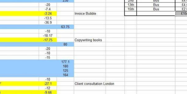 How To Keep A Spreadsheet Of Expenses Regarding Expenses Spreadsheet  Using A Personal Bank Account For Business