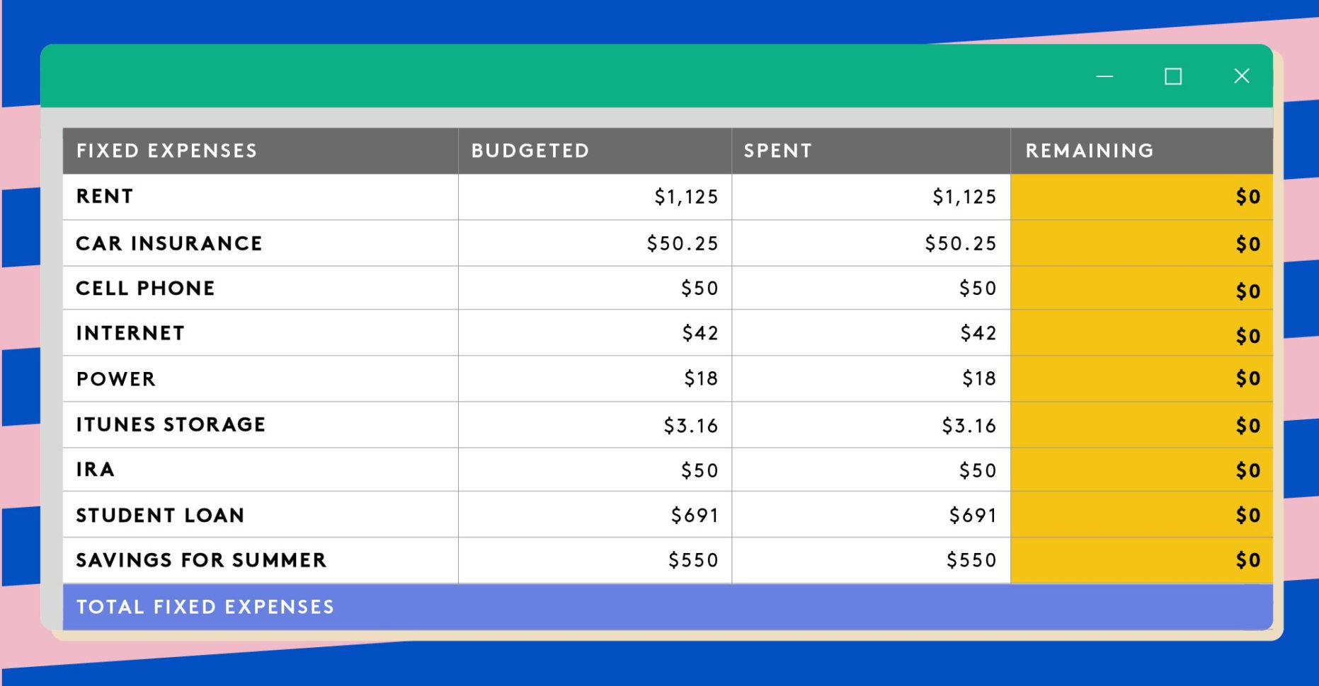 How To Keep Track Of Money On Spreadsheet Throughout How To Track Your Expenses With An Excel Spreadsheet