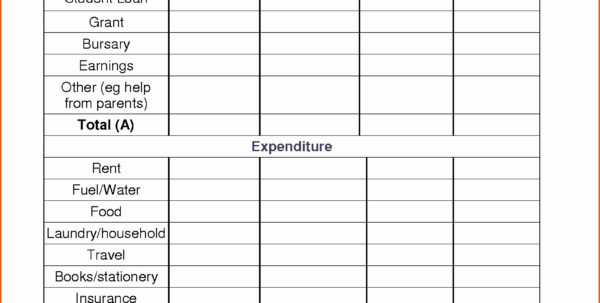 How To Keep Track Of Money On Spreadsheet With Keep Track Of Spendingdsheet Lovely Excel Sheet To Expenses
