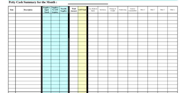 How To Keep Track Of Money On Spreadsheet Within Spreadsheet To Keep Track Of Expenses And Petty Cash Spreadsheet
