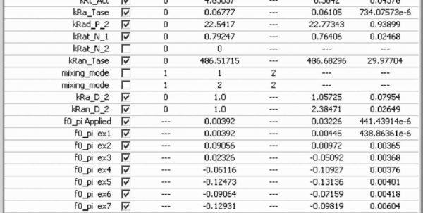 How To Learn Spreadsheets Intended For How To Learn Spreadsheets Or Beautiful Excel Templates For Business