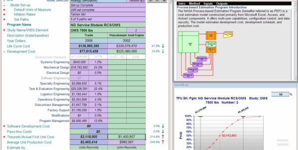How To Make A Cost Analysis Spreadsheet Inside How To Make A Cost Benefit Analysis Template Excel