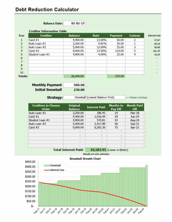 How To Make A Debt Snowball Spreadsheet In 38 Debt Snowball Spreadsheets, Forms  Calculators ❄❄❄