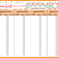 How To Make A Debt Snowball Spreadsheet With 11  How To Make A Debt Snowball Spreadsheet  Credit Spreadsheet
