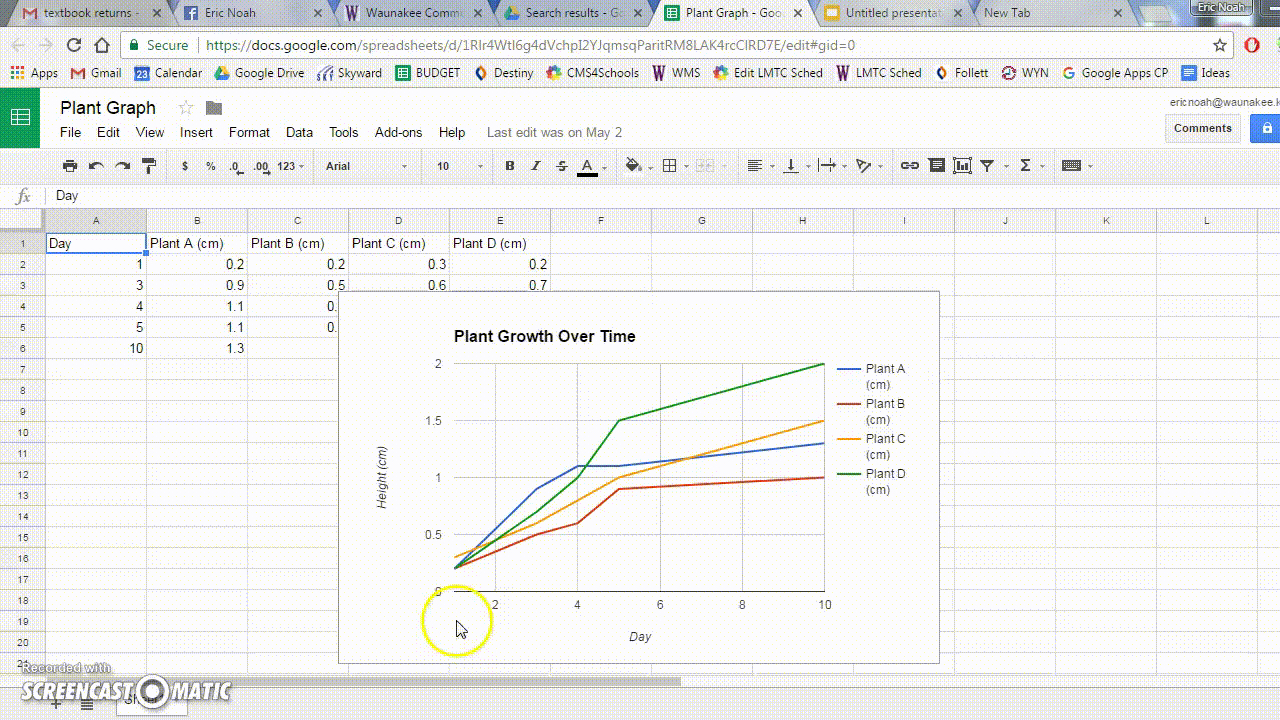 How To Make A Graph In Google Spreadsheet Inside Google Spreadsheet Graph 2018 How To Make An Excel Spreadsheet How