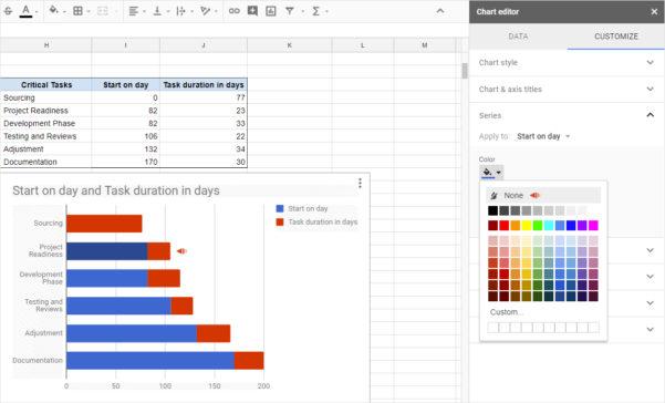 How To Make A Graph In Google Spreadsheet Regarding Gantt Charts In Google Docs
