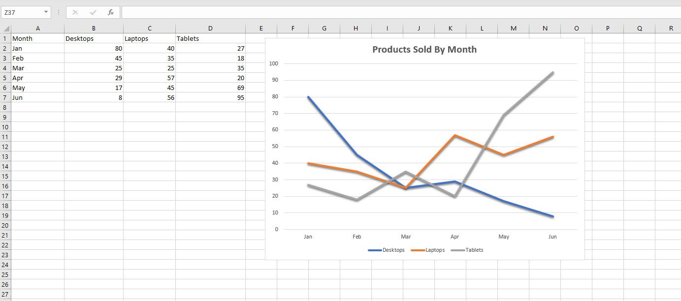 How To Make A Graph In Spreadsheet Inside How To Make And Format A Line Graph In Excel