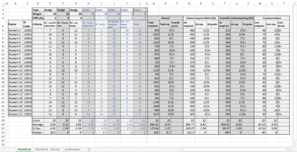 How To Make A Microsoft Excel Spreadsheet Regarding Storing And Making Sense Of Grades – Excel To The Rescue – Microsoft