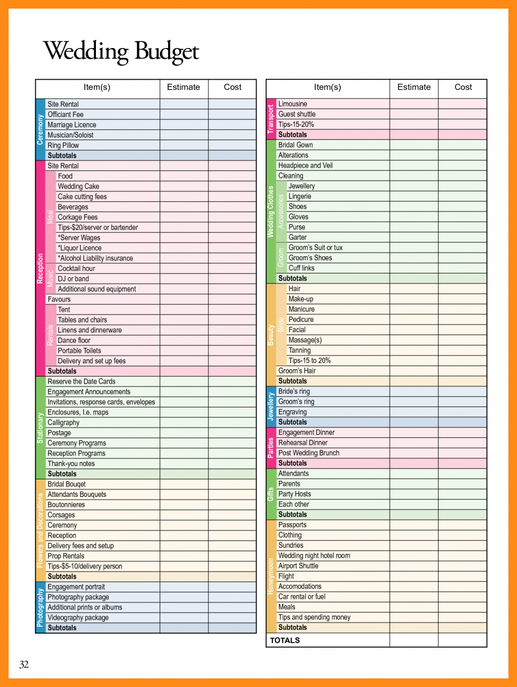 How To Make A Wedding Budget Spreadsheet Throughout Example Of Wedding Budget Spreadsheet Google Docs Cost Template As
