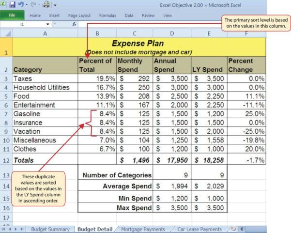 How To Make A Wedding Budget Spreadsheet With Regard To Trucking Spreadsheet Templates Wedding Budget Spreadsheet How To