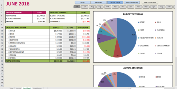 How To Make An Excel Spreadsheet For Monthly Expenses Regarding How To Make A Spreadsheet For Monthly Bills99  Homebiz4U2Profit