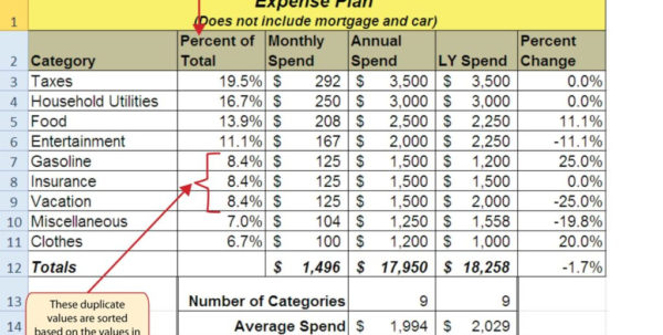 How To Make An Expenses Spreadsheet In Trucking Spreadsheet Templates Excel Spreadsheet Excel Spreadsheet
