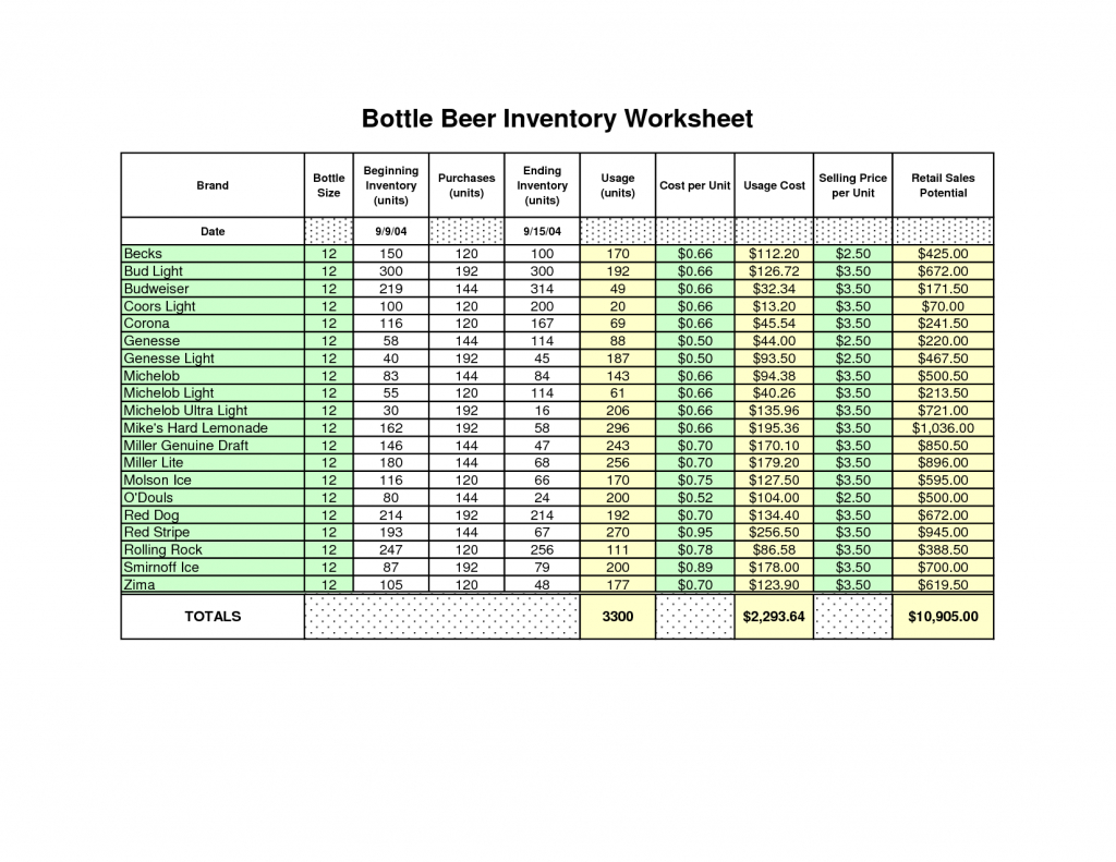 How To Make An Inventory Spreadsheet On Excel Inside Beverage Inventory Spreadsheet Bar Excel Free Restaurant Food