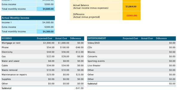 How To Organize A Budget Spreadsheet Regarding Event Budget How To Organize A Budget Spreadsheet Payment Spreadsheet