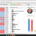 How To Prepare An Excel Spreadsheet Intended For Excel Tutorial: Building A Dynamic, Animated Dashboard For U.s.