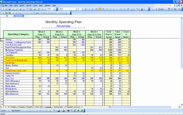 How To Set Up A Budget Spreadsheet With How To Set Up A Monthly Budget Spreadsheet Of How To Make A Monthly