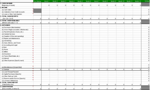 How To Setup A Spreadsheet For Bookkeeping In How To Set Up An Accounting Spreadsheet Then Simple Bookkeeping