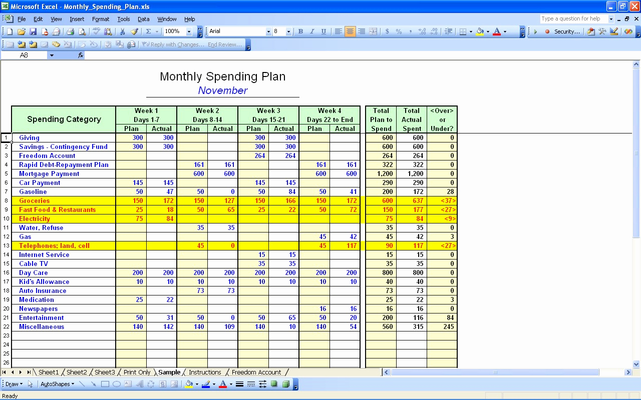 How To Setup A Spreadsheet For Household Budget Throughout How To Set Up A Monthly Budget Spreadsheet Of How To Make A Monthly