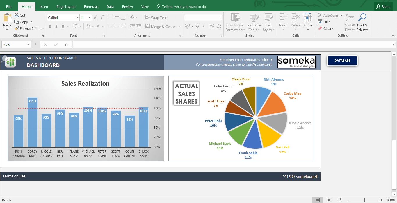 How To Track Employee Performance Spreadsheet For Salesman Performance Tracking  Excel Spreadsheet Template