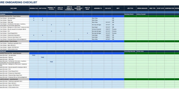 How To Track Employee Performance Spreadsheet For Sensational Employee Performance Tracking Template Excel ~ Ulyssesroom