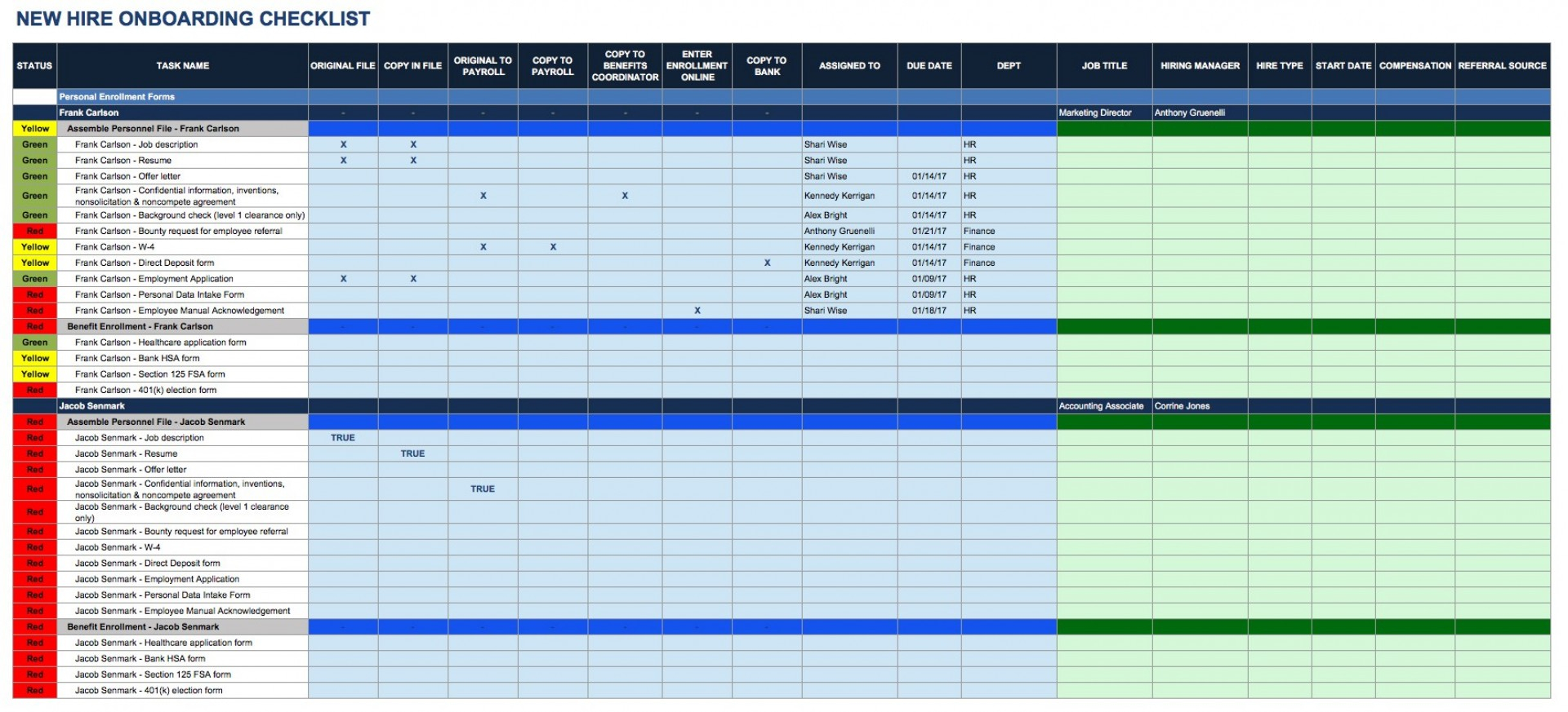 how to track employee performance spreadsheet spreadsheet