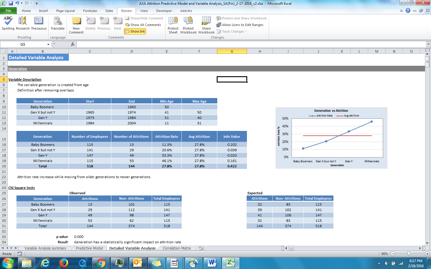 How To Use Excel 2010 Spreadsheets Pertaining To Track Changes Button Grayed Out Excel 2010  Super User