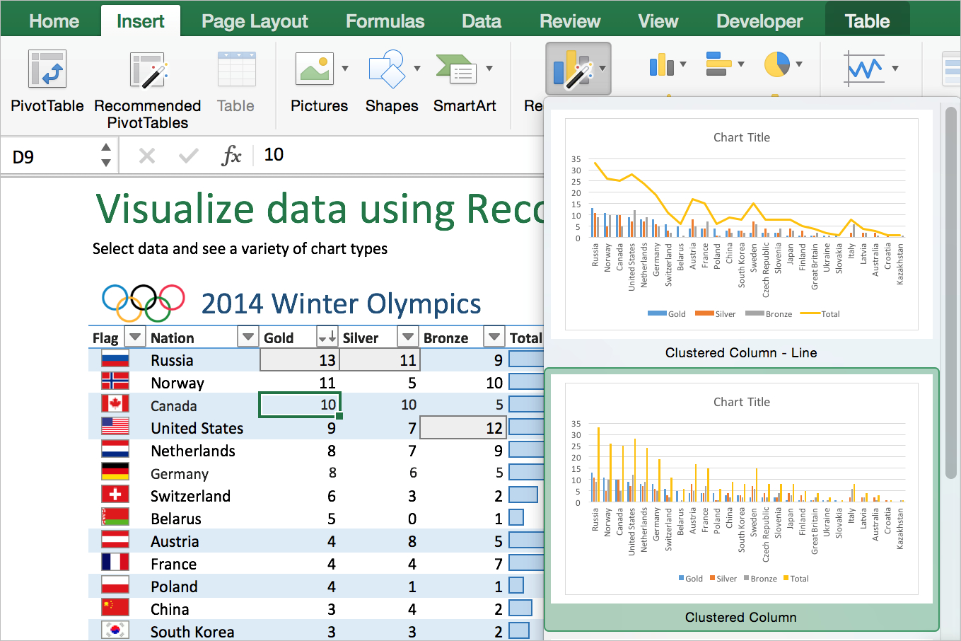 How To Use Excel Spreadsheet On Mac Regarding 8 Tips And Tricks You Should Know For Excel 2016 For Mac  Microsoft