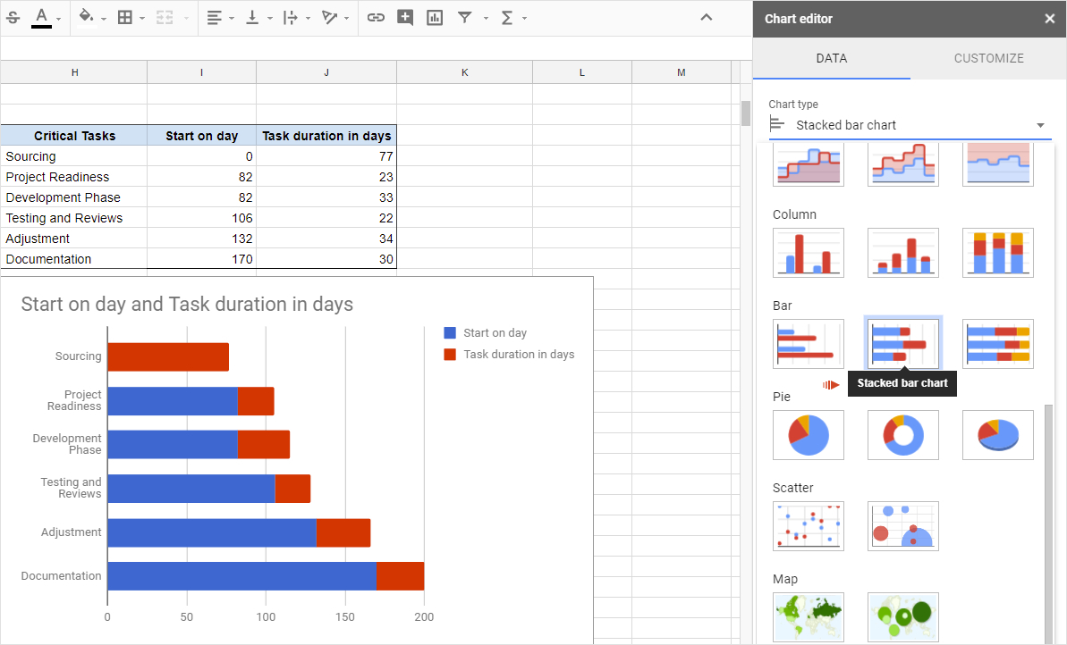 How To Use Google Spreadsheet Charts For Gantt Charts In Google Docs